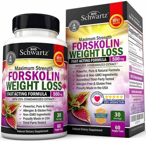 Forskolin for weight loss