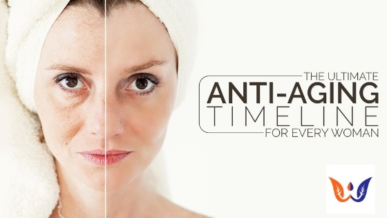 Anti- aging Supplements