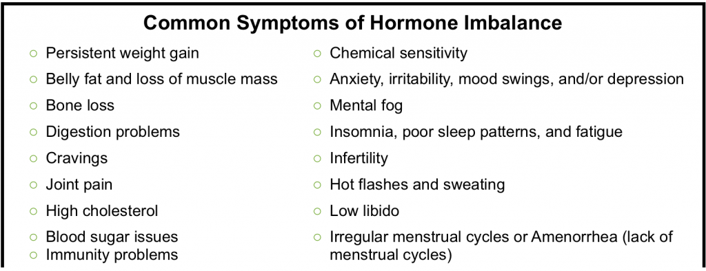Symptoms of Estrogen Imbalance