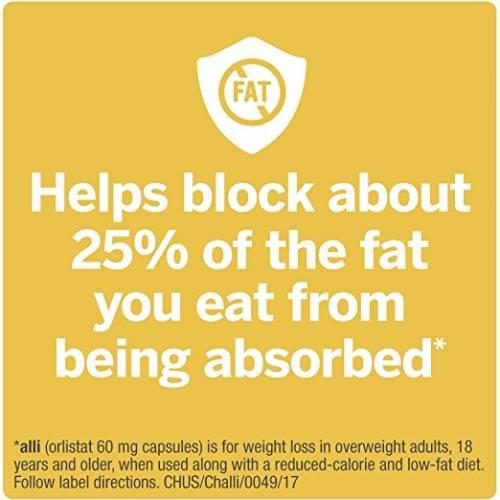Blocks fat absorbtion
