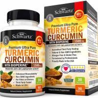 Curcumin Tumeric