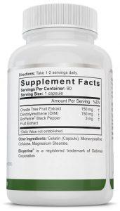 DIM-Vitex-Supplement-Facts